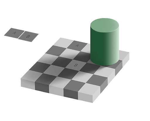 Lösung der optischen Täuschung